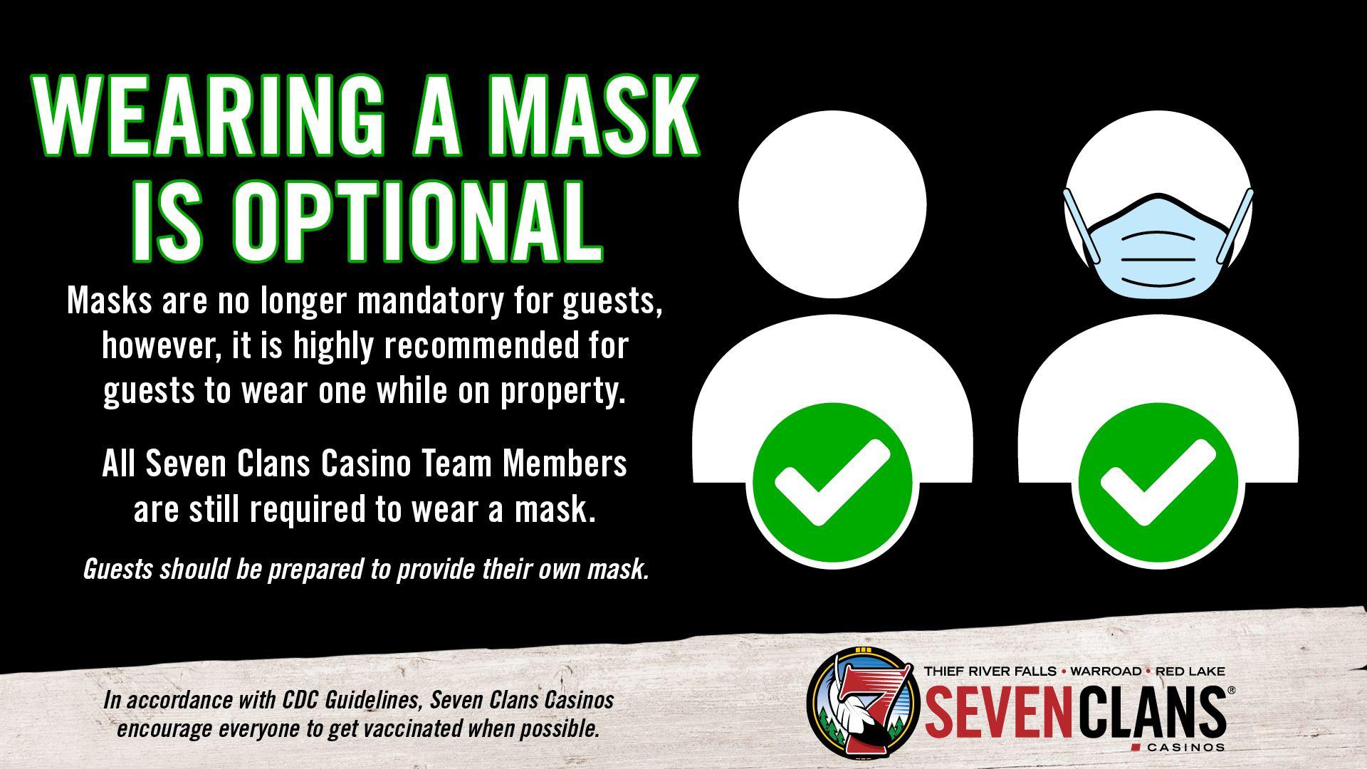 MandateReqs_Option mask